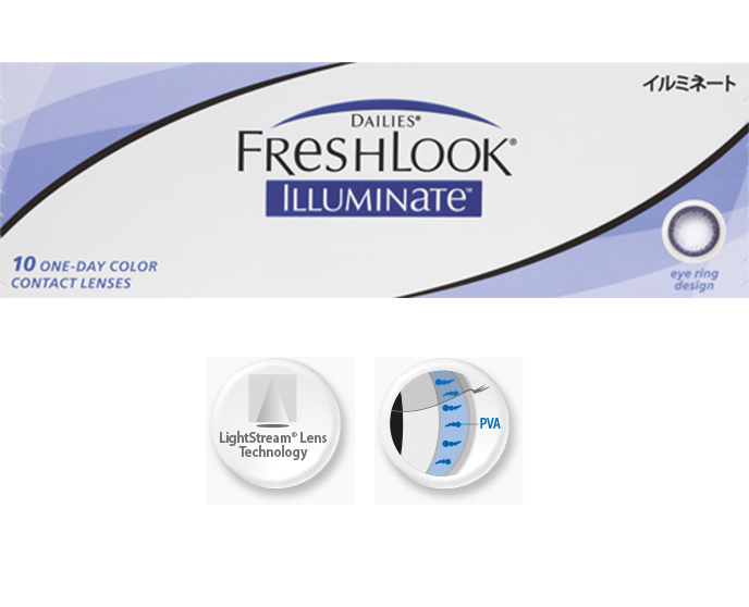 Dailies Freshlook Illuminate Samples